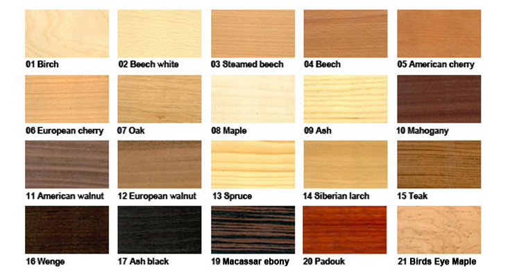 Colori radiatore for Types of woodworking